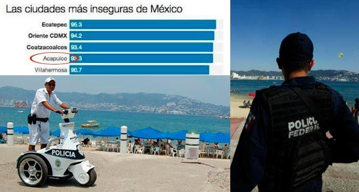 ciudades-inseguras-mexico